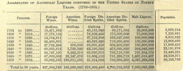 Liquor-consumption-USA-1790-1882-768x298.jpg